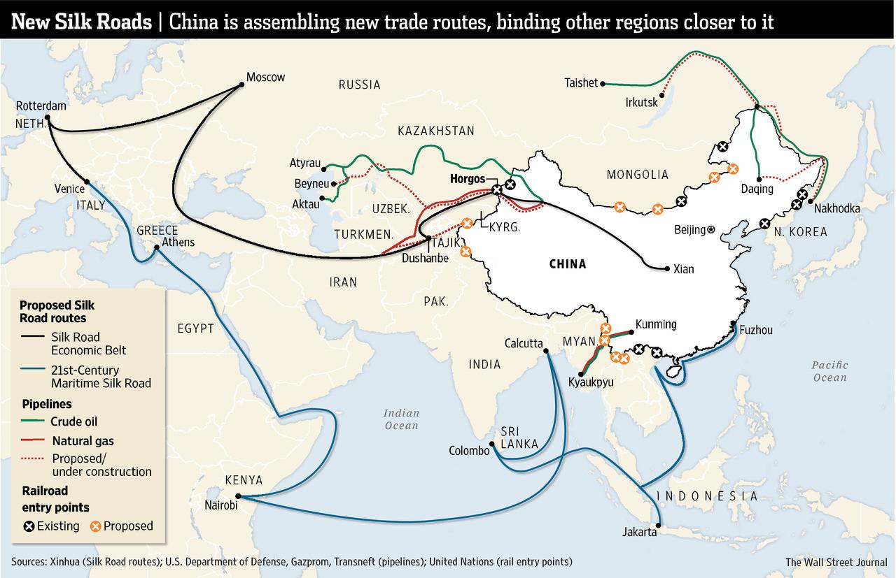 راه ابریشم جدید چین